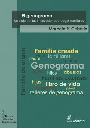 EL GENOGRAMA: UN VIAJE POR LAS INTERACCIONES Y JUEGOS FAMILIARES