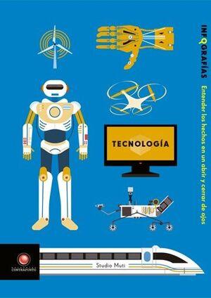 TECNOLOGIA. INFOGRAFIAS